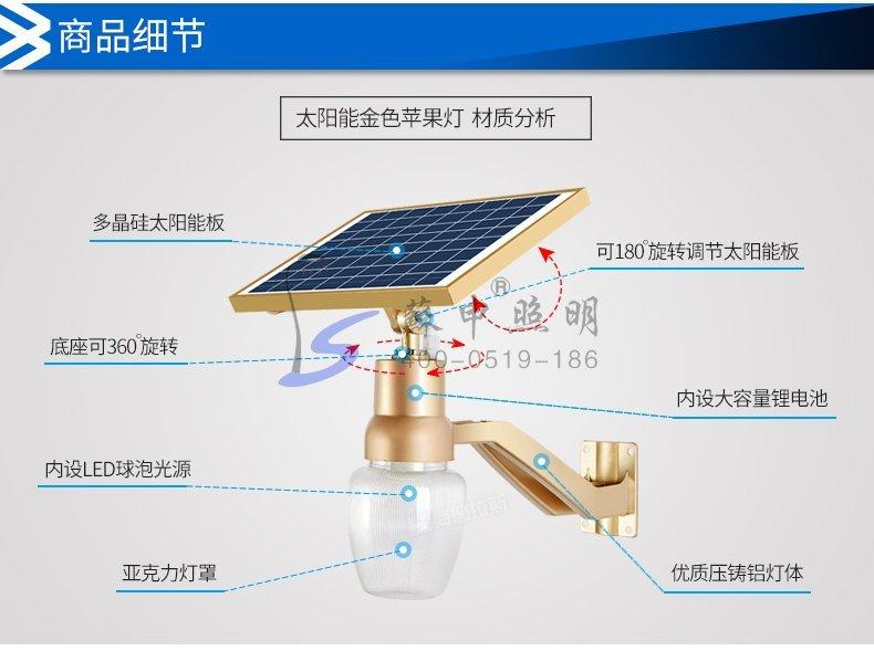 太阳能系列-X4